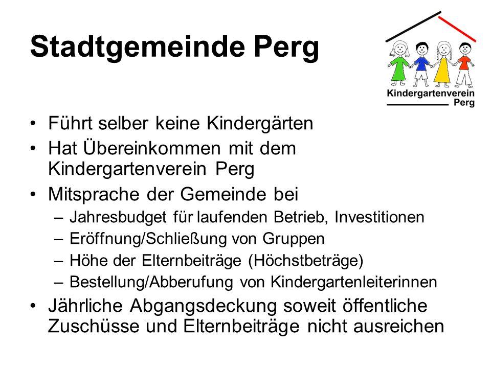 Stadtgemeinde Perg Führt selber keine Kindergärten