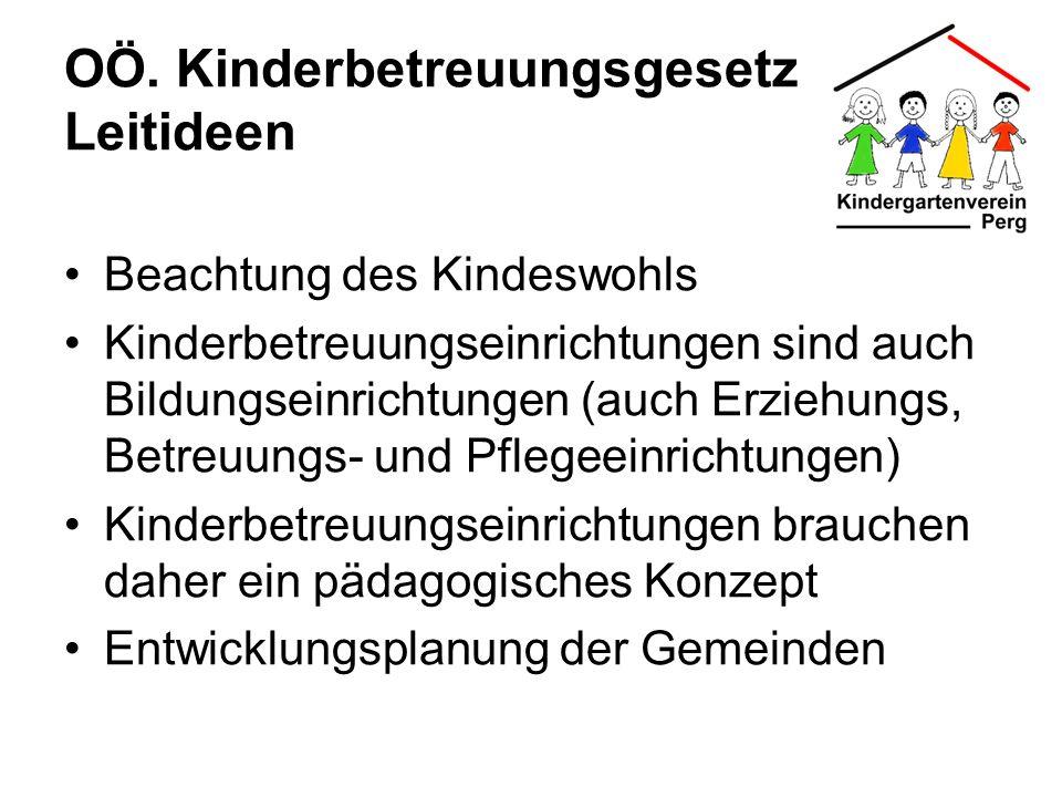 OÖ. Kinderbetreuungsgesetz Leitideen