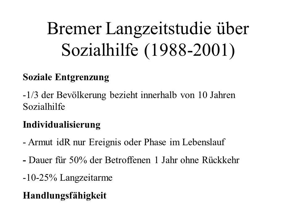 Bremer Langzeitstudie über Sozialhilfe (1988-2001)