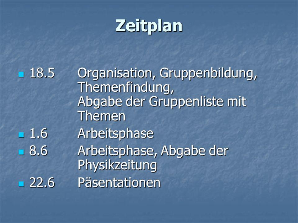 Zeitplan 18.5 Organisation, Gruppenbildung, Themenfindung, Abgabe der Gruppenliste mit Themen.
