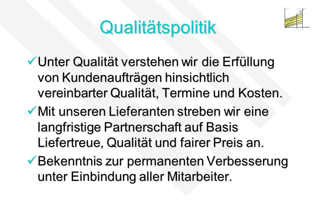 Qualitätspolitik Unter Qualität verstehen wir die Erfüllung von Kundenaufträgen hinsichtlich vereinbarter Qualität, Termine und Kosten.