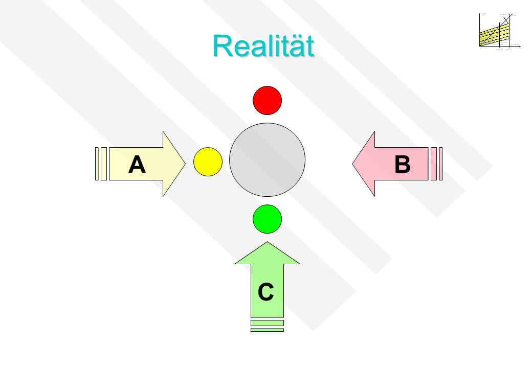 Realität A B C