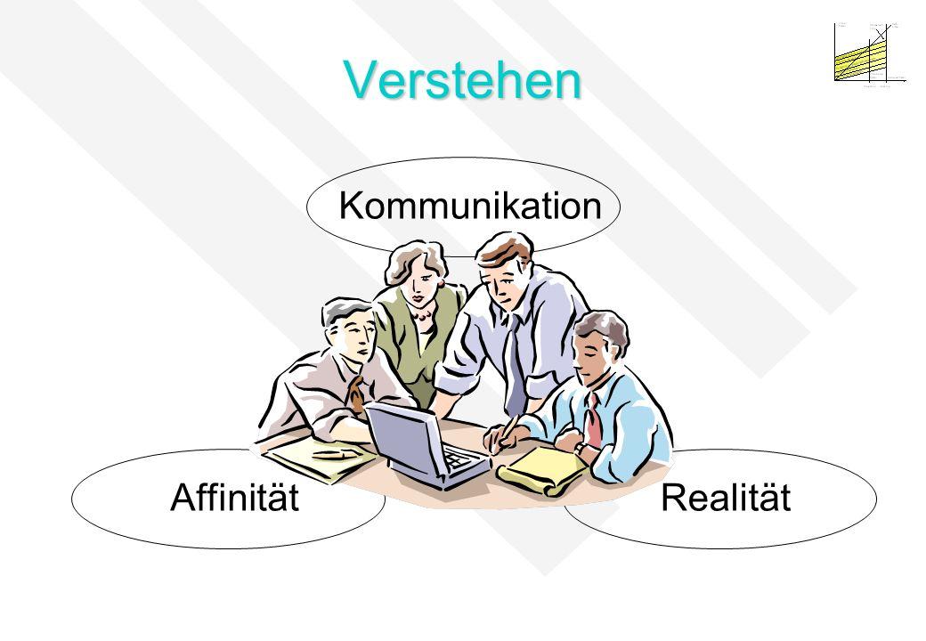 Verstehen Kommunikation Affinität Realität