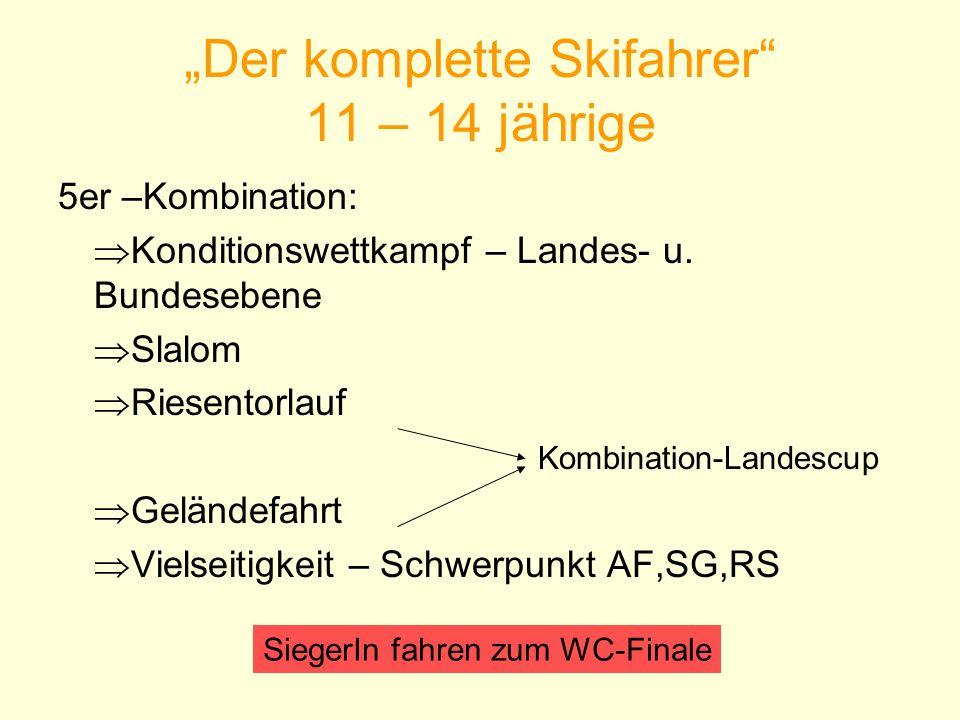 """""""Der komplette Skifahrer 11 – 14 jährige"""