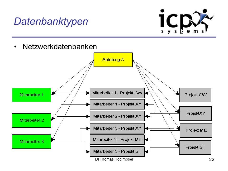 Datenbanktypen Netzwerkdatenbanken DI Thomas Hödlmoser