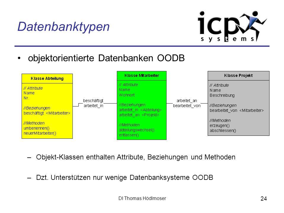Datenbanktypen objektorientierte Datenbanken OODB