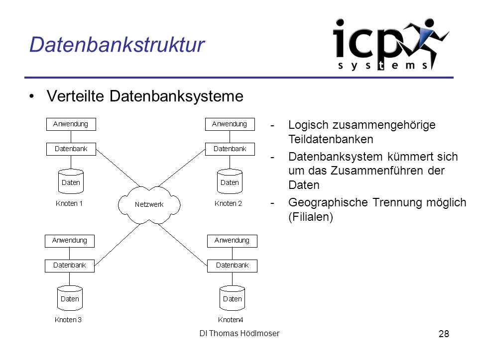 Datenbankstruktur Verteilte Datenbanksysteme