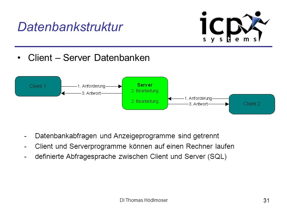 Datenbankstruktur Client – Server Datenbanken