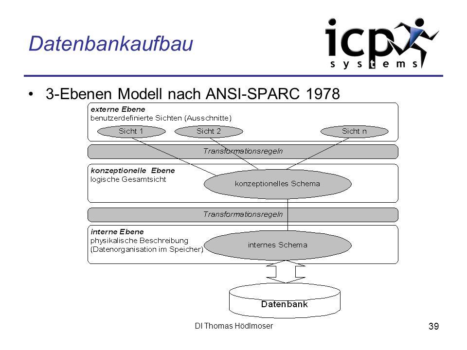 Datenbankaufbau 3-Ebenen Modell nach ANSI-SPARC 1978