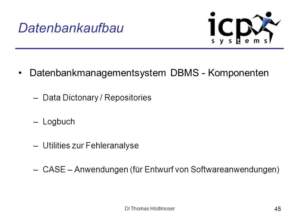 Datenbankaufbau Datenbankmanagementsystem DBMS - Komponenten