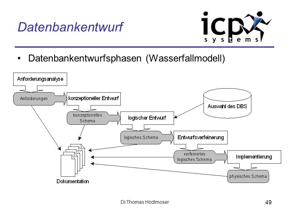 Datenbankentwurf Datenbankentwurfsphasen (Wasserfallmodell)