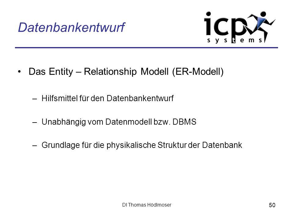 Datenbankentwurf Das Entity – Relationship Modell (ER-Modell)