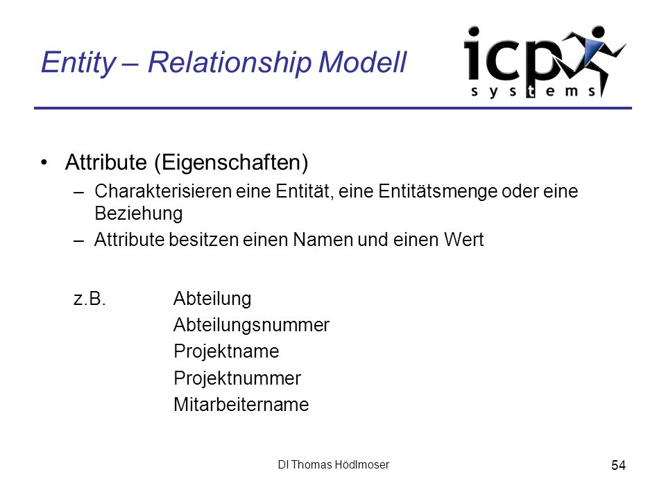 Entity – Relationship Modell
