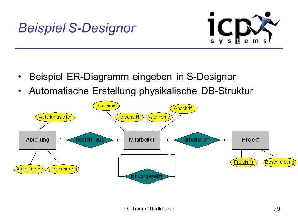 Beispiel S-Designor Beispiel ER-Diagramm eingeben in S-Designor