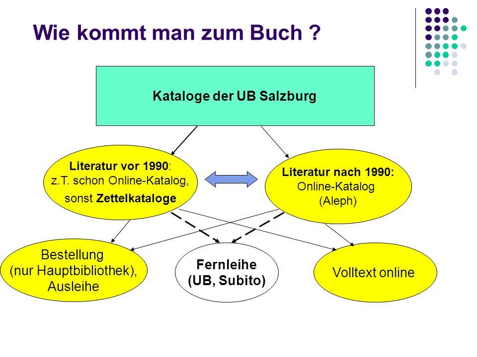 Kataloge der UB Salzburg