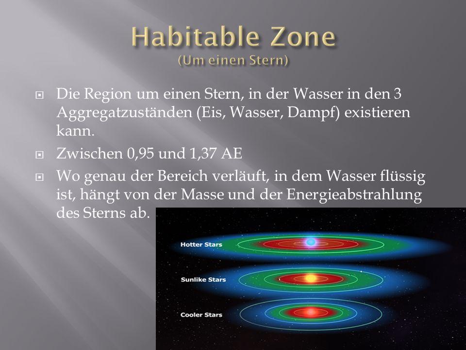 Habitable Zone (Um einen Stern)