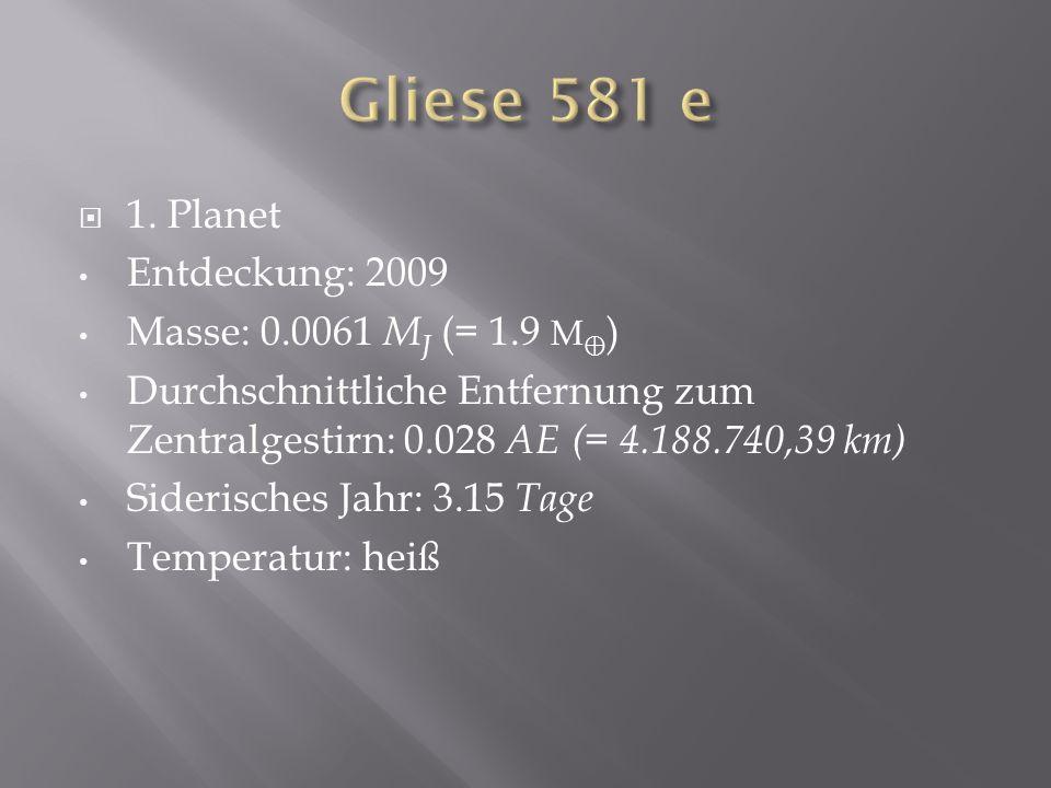 Gliese 581 e 1. Planet Entdeckung: 2009 Masse: 0.0061 MJ (= 1.9 M⊕)