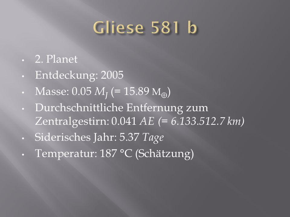 Gliese 581 b 2. Planet Entdeckung: 2005 Masse: 0.05 MJ (= 15.89 M⊕)