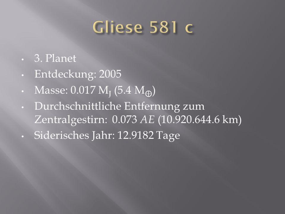 Gliese 581 c 3. Planet Entdeckung: 2005 Masse: 0.017 MJ (5.4 M⊕)