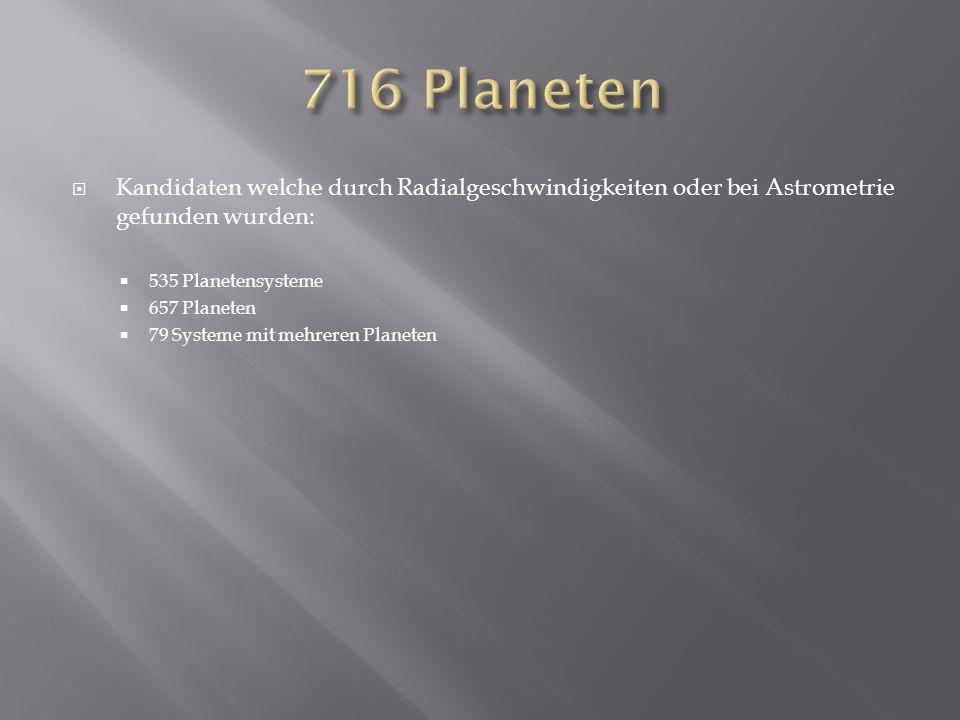 716 Planeten Kandidaten welche durch Radialgeschwindigkeiten oder bei Astrometrie gefunden wurden: 535 Planetensysteme.