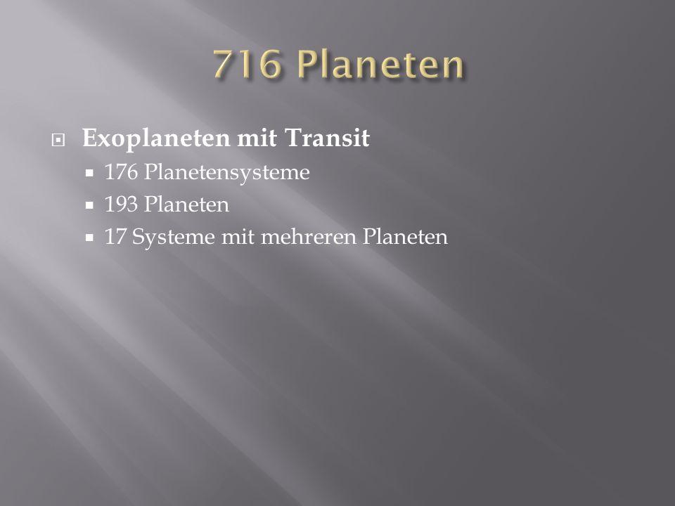 716 Planeten Exoplaneten mit Transit 176 Planetensysteme 193 Planeten