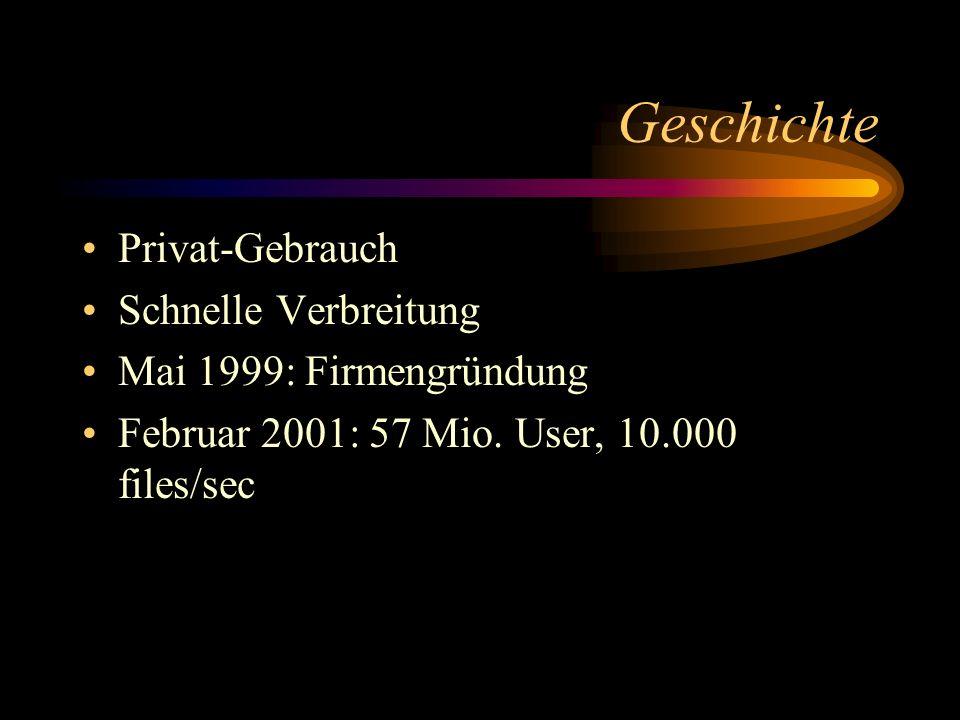 Geschichte Privat-Gebrauch Schnelle Verbreitung