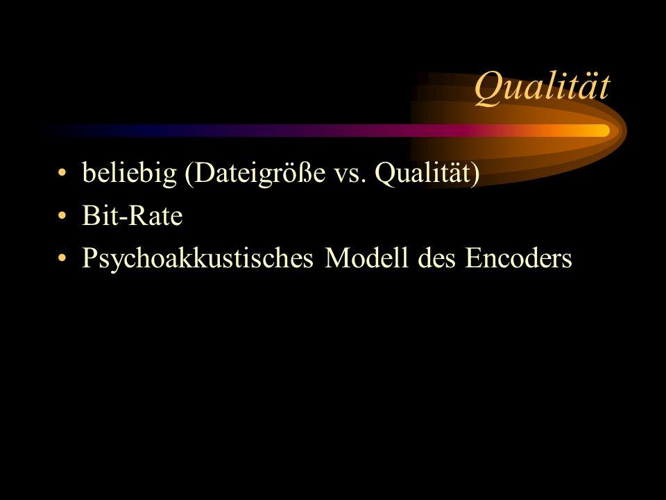 Qualität beliebig (Dateigröße vs. Qualität) Bit-Rate