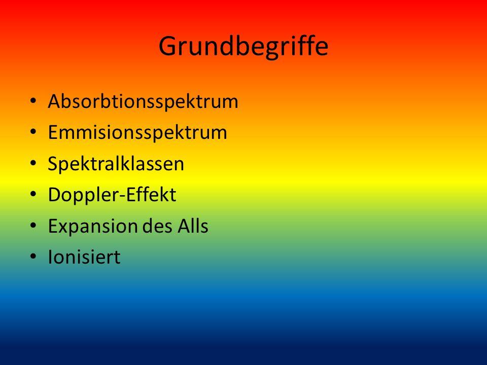 Grundbegriffe Absorbtionsspektrum Emmisionsspektrum Spektralklassen