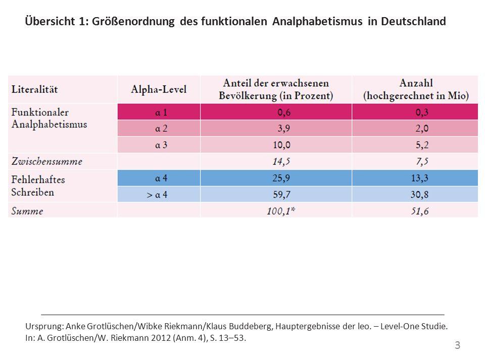 Übersicht 1: Größenordnung des funktionalen Analphabetismus in Deutschland