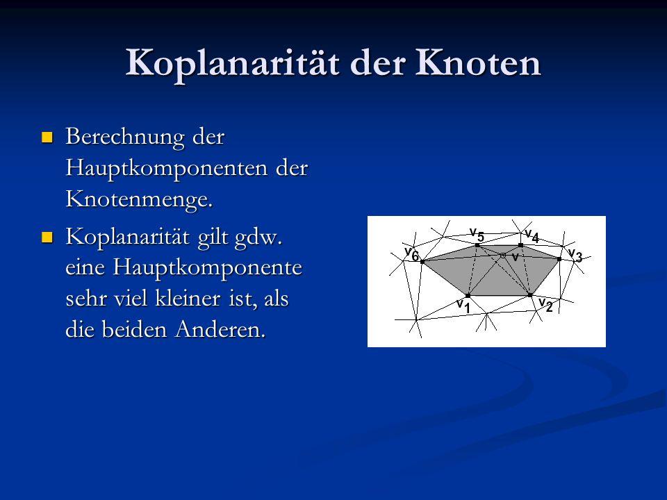 Koplanarität der Knoten