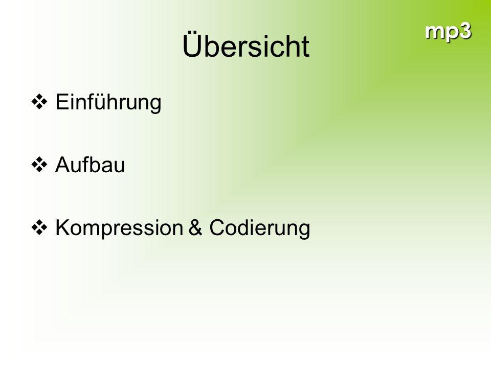 Übersicht Einführung Aufbau Kompression & Codierung