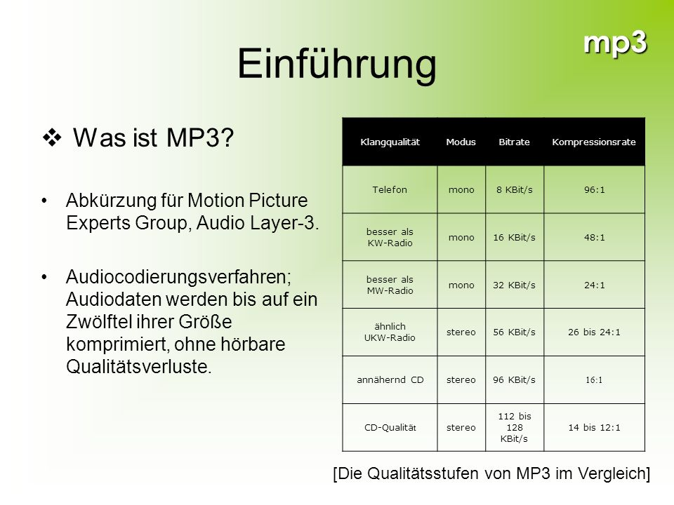 Einführung Was ist MP3 Abkürzung für Motion Picture Experts Group, Audio Layer-3.
