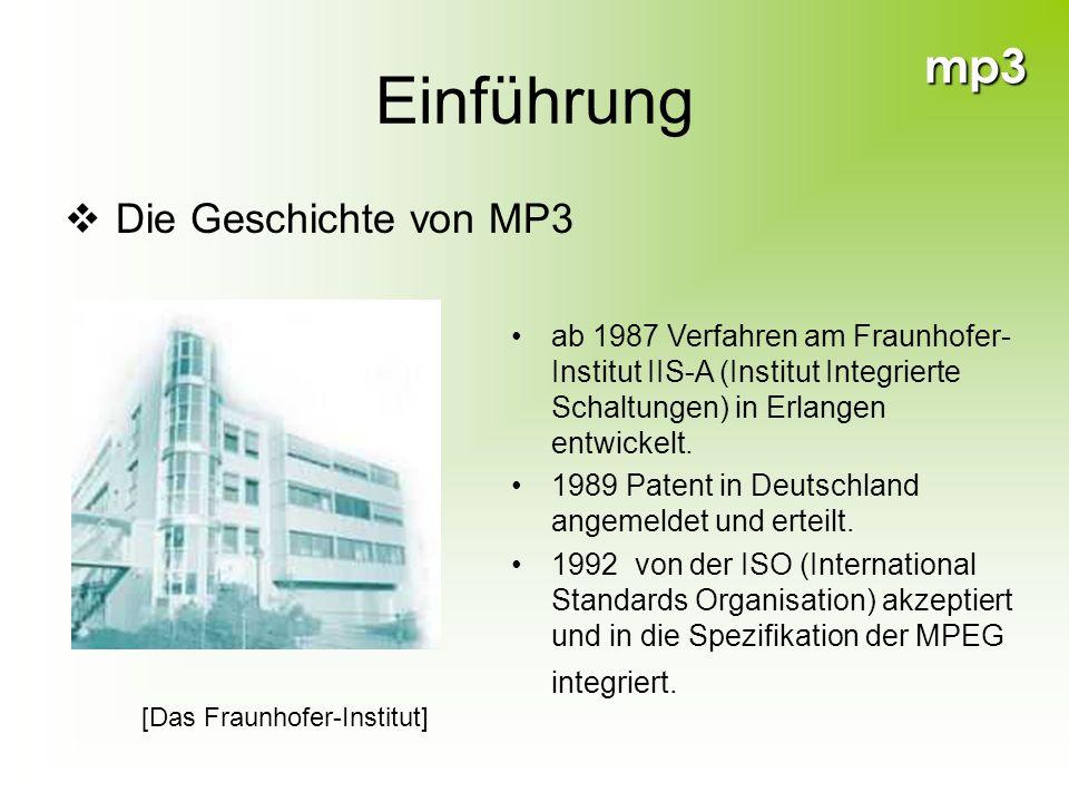 Einführung Die Geschichte von MP3