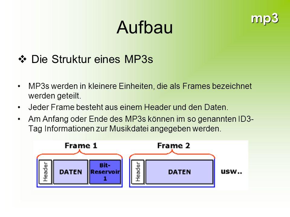 Aufbau Die Struktur eines MP3s