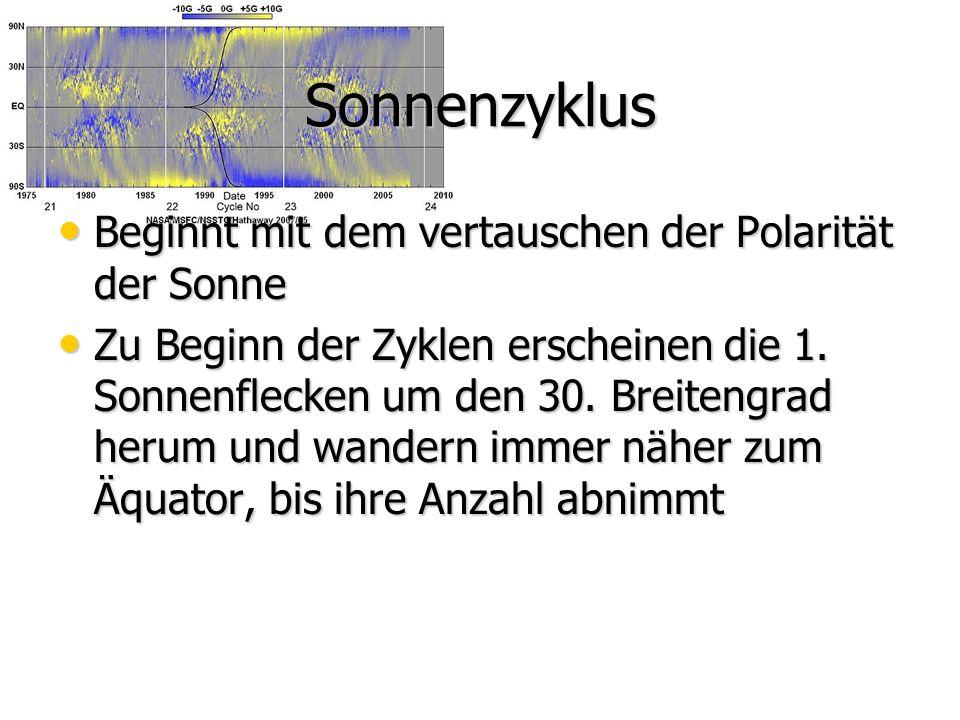 Sonnenzyklus Beginnt mit dem vertauschen der Polarität der Sonne