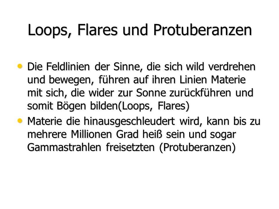 Loops, Flares und Protuberanzen