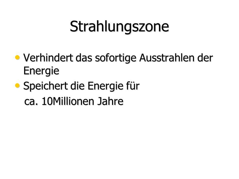 Strahlungszone Verhindert das sofortige Ausstrahlen der Energie