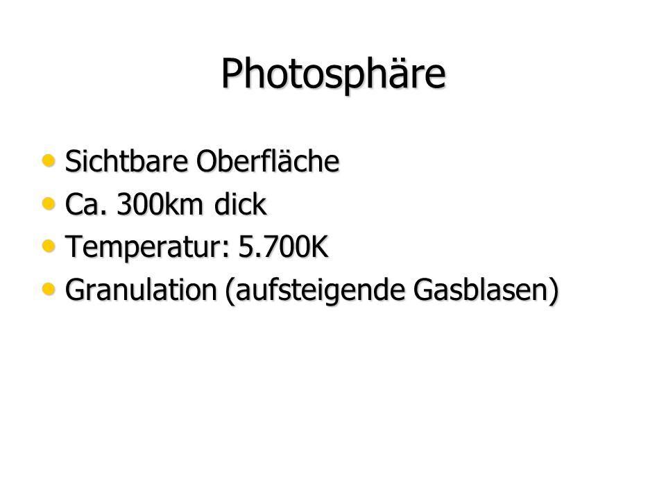 Photosphäre Sichtbare Oberfläche Ca. 300km dick Temperatur: 5.700K
