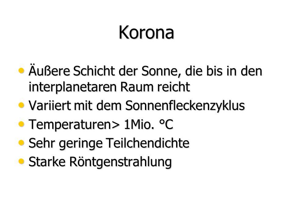 Korona Äußere Schicht der Sonne, die bis in den interplanetaren Raum reicht. Variiert mit dem Sonnenfleckenzyklus.