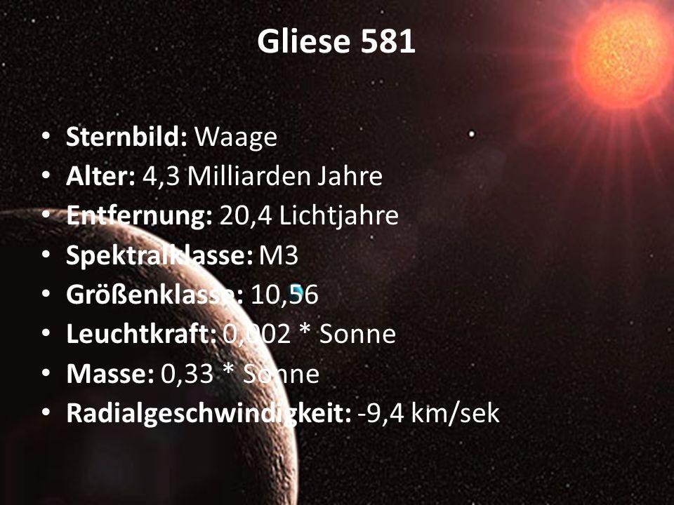 Gliese 581 Sternbild: Waage Alter: 4,3 Milliarden Jahre