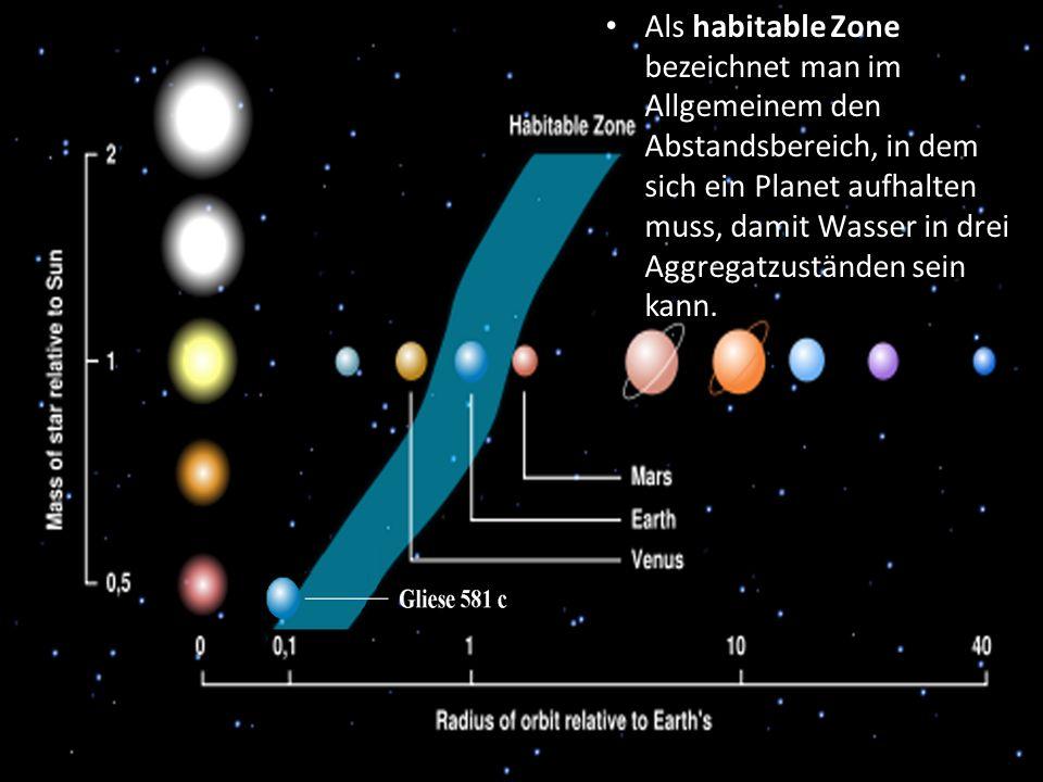Als habitable Zone bezeichnet man im Allgemeinem den Abstandsbereich, in dem sich ein Planet aufhalten muss, damit Wasser in drei Aggregatzuständen sein kann.