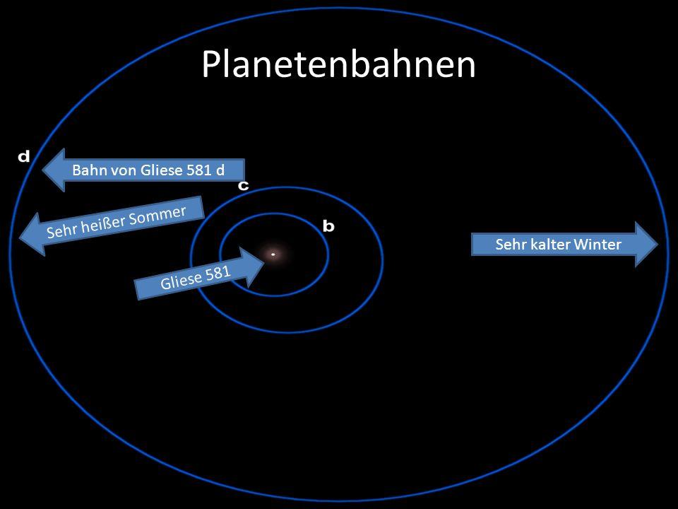 Planetenbahnen Bahn von Gliese 581 d Sehr heißer Sommer