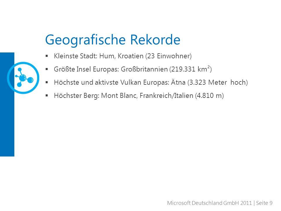 Geografische Rekorde Kleinste Stadt: Hum, Kroatien (23 Einwohner)