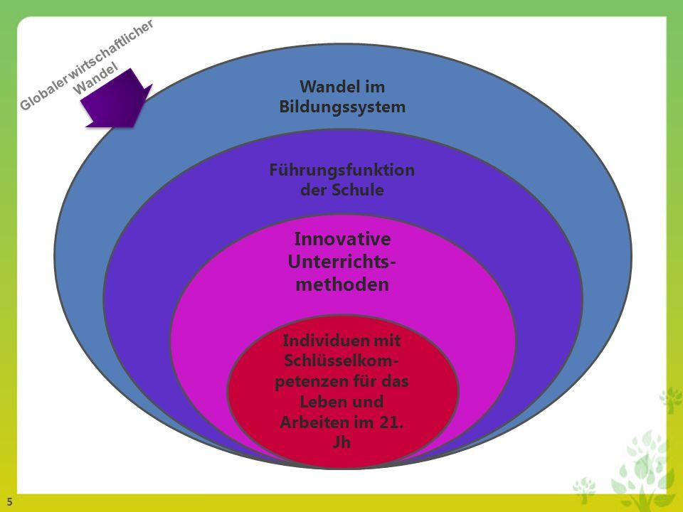 Innovative Unterrichts-methoden