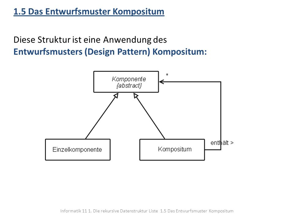 1.5 Das Entwurfsmuster Kompositum Diese Struktur ist eine Anwendung des Entwurfsmusters (Design Pattern) Kompositum: