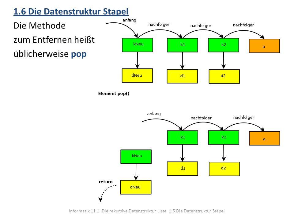 1.6 Die Datenstruktur Stapel Die Methode zum Entfernen heißt üblicherweise pop
