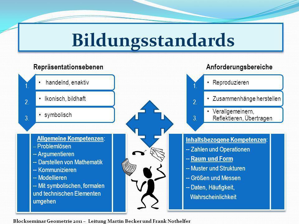 Bildungsstandards Repräsentationsebenen Anforderungsbereiche