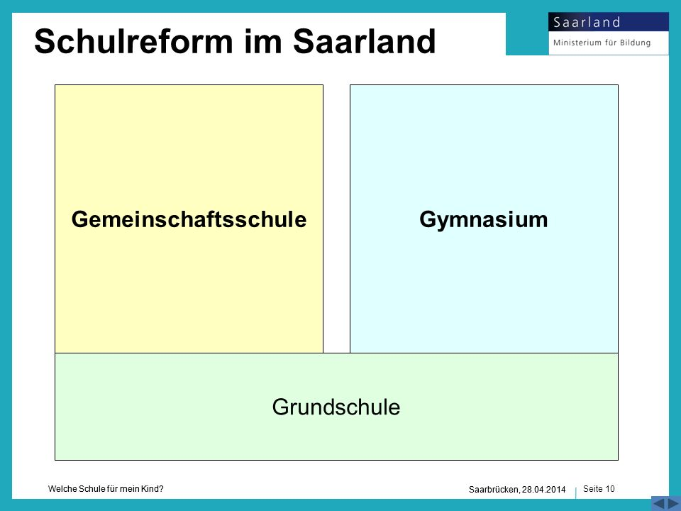 Schulreform im Saarland