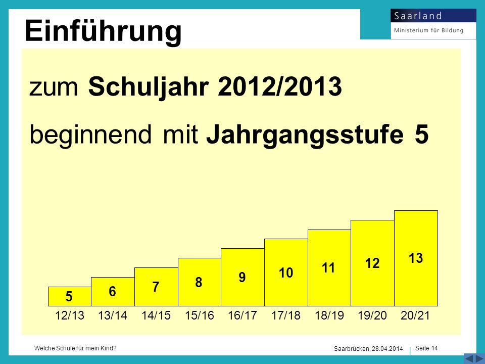 Einführung zum Schuljahr 2012/2013 beginnend mit Jahrgangsstufe 5 13