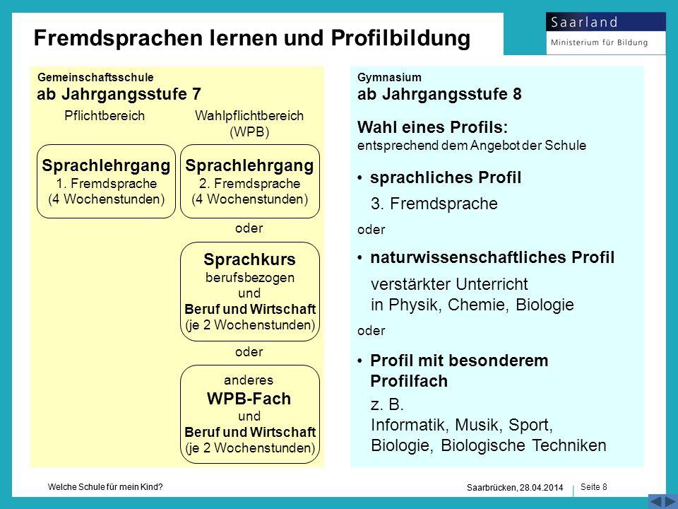Fremdsprachen lernen und Profilbildung